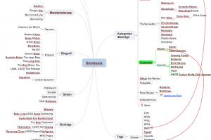 Grundgedanken zu Bricktopia als Mindmap (Ausschnitt)