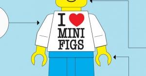 Infografik zur Geschichte der LEGO Mini-Figur (Minifigures)